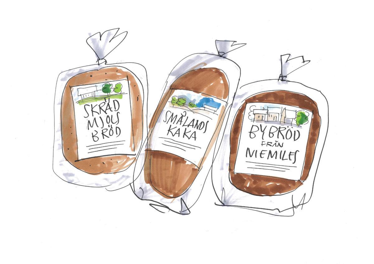 <strong>polarbröd/foodtohappen</strong> sklisser produktidéer